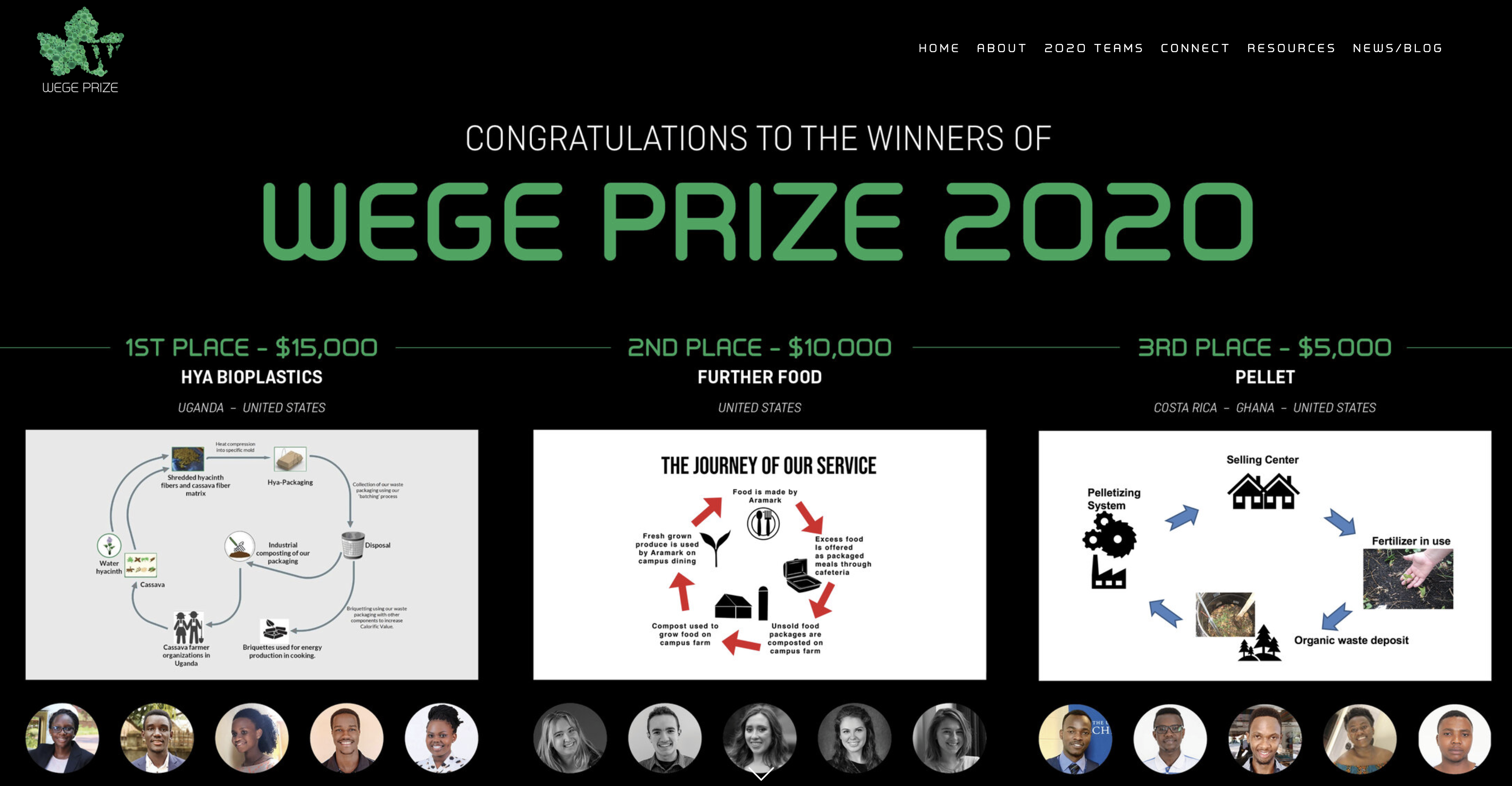 Wege Prize 2020 Design Competition Winners